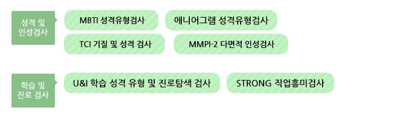 서브_1-2_업무내용_본문_심리검사_01