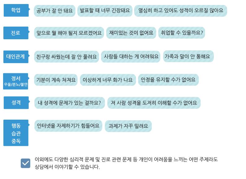 서브_2-1_개인상담_본문_01