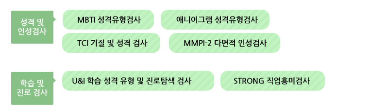 서브_1-2_업무내용_본문_심리검사_01