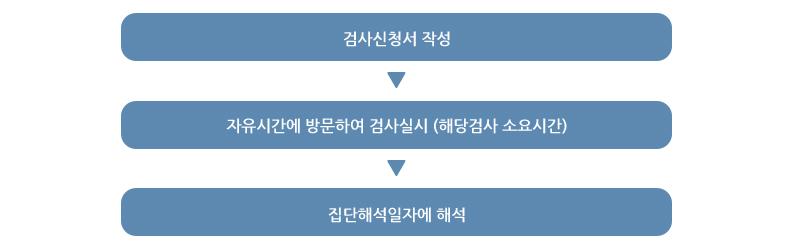 서브_2_집단심리검사_본문_03